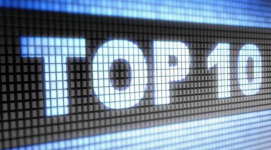 NAJVEĆE GAZDE (KOMPANIJE KOJE IMAJU NAJVEĆI BROJ ZAPOSLENIH U 2012.GODINI U SRBIJI)