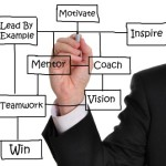 MCB Blog Coaching