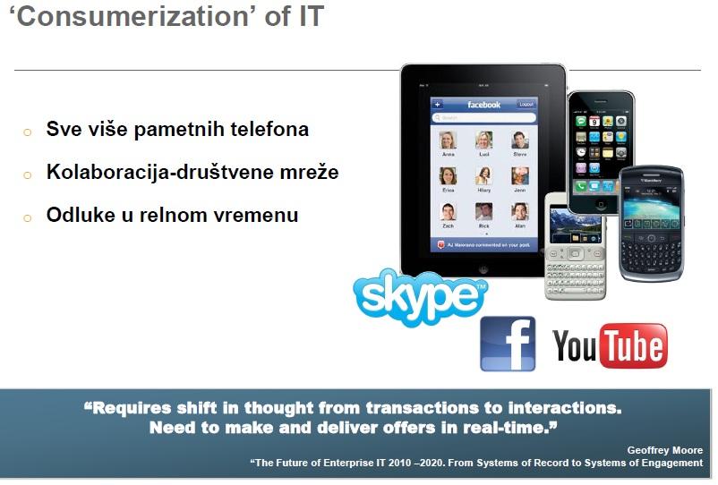 MCB Blog Consumerizam IT