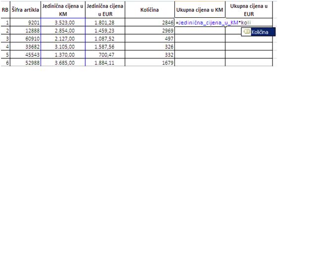 "Slika 5 Excel ""prepoznaje"" imenovani raspon"