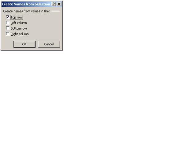 Slika 7 Pravljenje imenovanih raspona na osnovu odabranih podataka