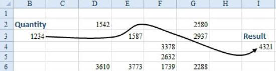 MCB Trikovi u Excelu (125)