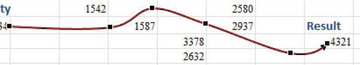 MCB Trikovi u Excelu (130)