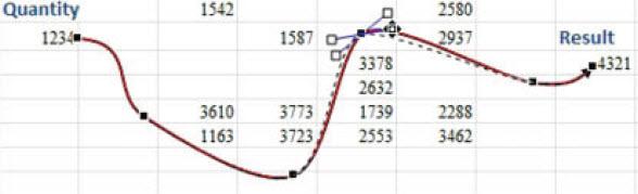 MCB Trikovi u Excelu (131)