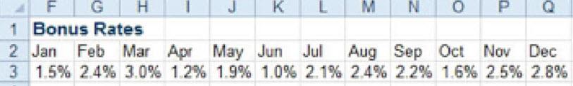 MCB Trikovi u Excelu (132)