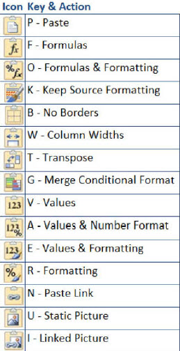 MCB Trikovi u Excelu (216)