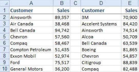 MCB Trikovi u Excelu (223)