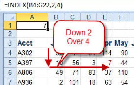 MCB Trikovi u Excelu (228)