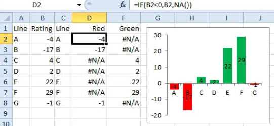 MCB Trikovi u Excelu (287)
