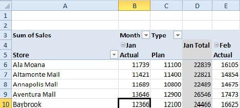 MCB Trikovi u Excelu (300)