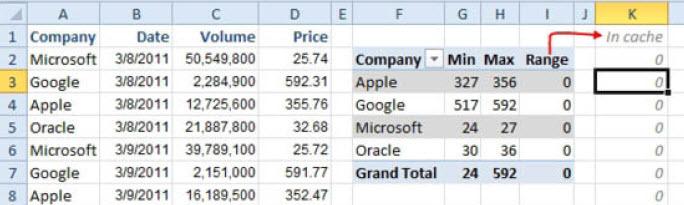 MCB Trikovi u Excelu (342)