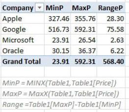 MCB Trikovi u Excelu (345)