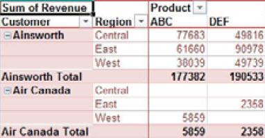 MCB Trikovi u Excelu (393)