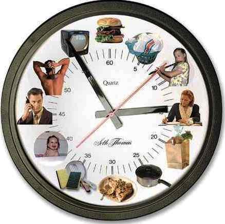 MCB Blog Time Management