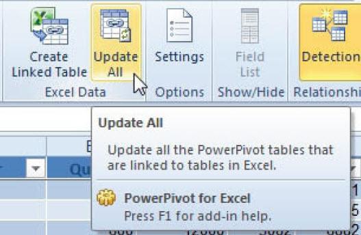 Uređivanje podataka u PowerPivot-u