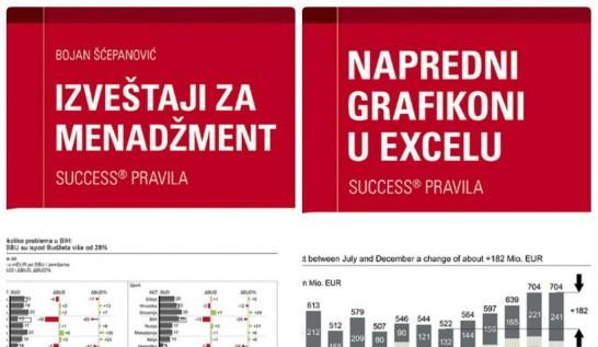 RECENZIJA KNJIGA: Izveštaji za menadđment i Napredni grafikoni u Excelu
