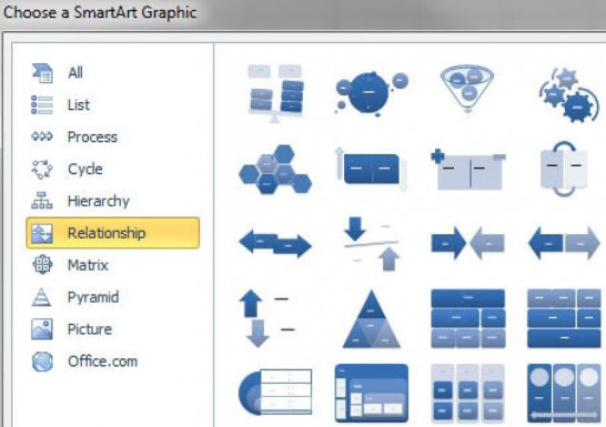 grafički alat SmartArt