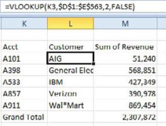 sredjivanje podataka u excelu