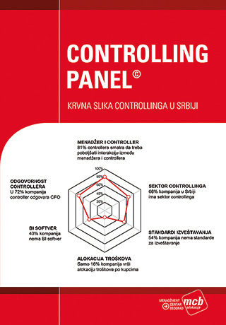 Controlling panel