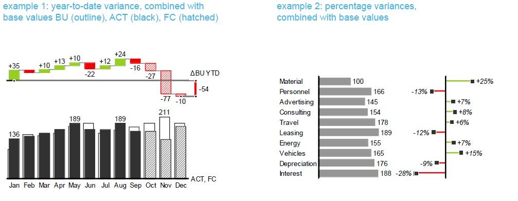 MCB Grafikoni sa varijansama2