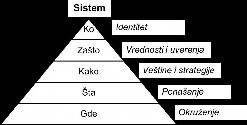 paradigme2