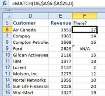 MCB Trikovi u Excelu (381)