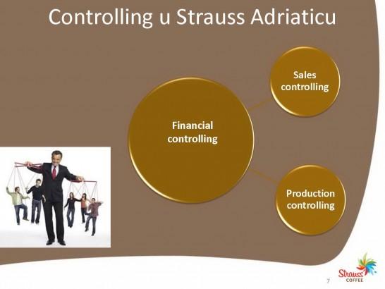 Controlling u STRAUSS-u