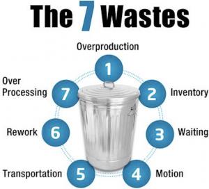 7-wastes