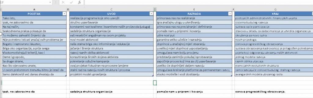Slika 3. Generisanje rečenice na osnovu odabranih opcija iz 4 liste