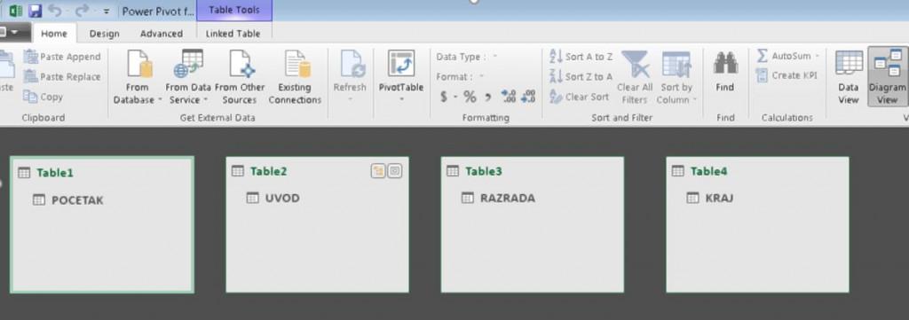 Slika 4. Relacioni model u PowerPivotu (bez relacija)