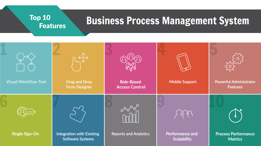 Top-Features-of-business-process-management-System